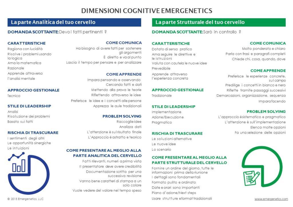 Le dimensioni cognitive Emergenetisc